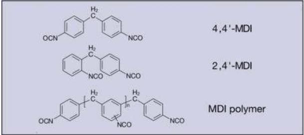 دی فنیل متان دی ایزوسیانات، پلیمر MDI