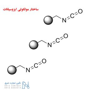 ساختار مولکولی ایزوسیانات